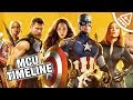 How the Official Marvel Timeline Fixes the MCU (Nerdist News w/ Jessica Chobot)