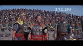 Top 20 Highest Grossing Biblical Movies
