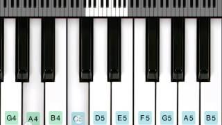 Senjittaley theme piano cover |Anirudh | remo