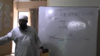 হজ্জ প্রশিক্ষণ- শায়খ আকরামুজ্জামান