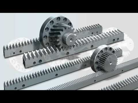 ATLANTA ZTRS HighForce Rack & Pinion Drive Systems Overview