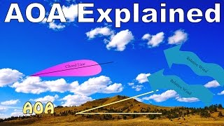 Ep. 19: Angle of Attack Explained | and Relative Wind