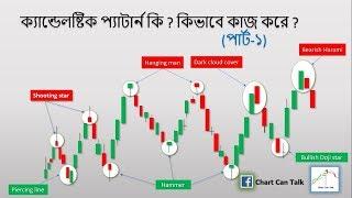 Basics of Candlestick & its pattern (Part - 1) Technical Analysis Bangla Tutorial