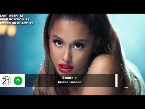 Xxx Mp4 Top 50 Songs Of The Week November 17 2018 Billboard Hot 100 3gp Sex