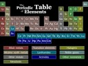 Tom Lehrer s The Elements animated