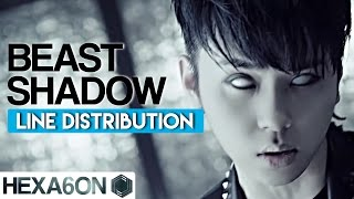 BEAST - Shadow Line Distribution (Color Coded)