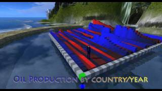 Alchemy Sims 3d Data Display in Virtual Worlds