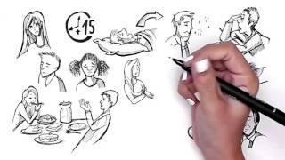 Identifying Symptoms Of Depression