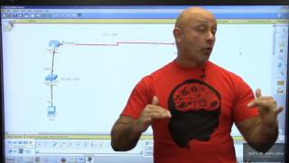 CCNA Training Part 57 House Keeping configurations