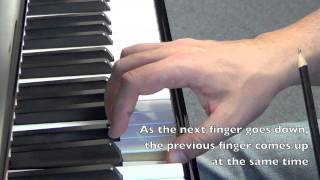 Piano technique for 5-finger exercises