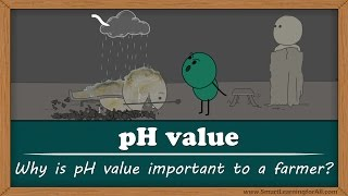 pH Value - Why is soil pH important to farmers?