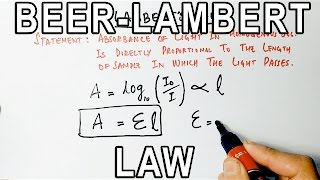 Derivation of Beer Lambert Law