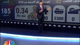 """مصر تحتفظ بلقب """"أقوى جيش أفريقي في 2016"""" والجزائر في المركز الثاني"""