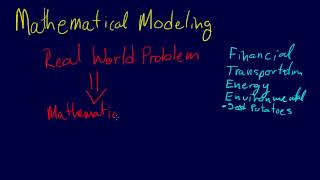 1.1.3-Introduction: Mathematical Modeling