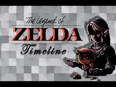 The Legend Of Zelda: TIMELINE ITA #1
