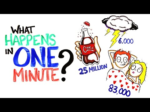 What Happens In One Minute?