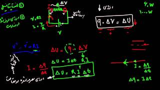 جریان الکتریکی Electrical Current