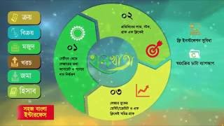First Bangla accounting software 'Halkhata'