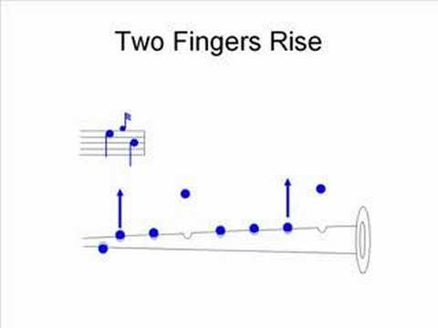 Bagpipe Fingering for E to B with  G Grace Note