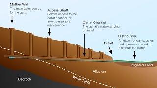 Iran ancient underground power plants, Kariz كاريزها و فناوري باستاني آب در ايران