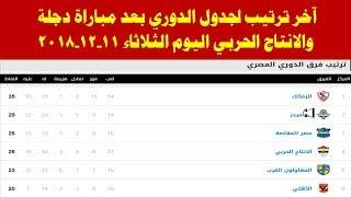 جدول ترتيب الدوري المصري بعد مباراة وادي دجلة والانتاج الحربي اليوم الثلاثاء 11-12-2018