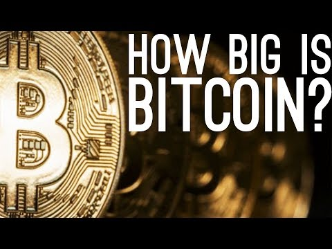 How BIG is Bitcoin? (6th Largest Currency)