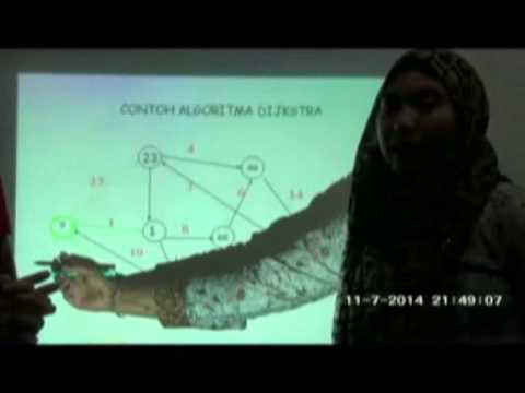 A  Edeth Fuari dan Suwatri Jura   Algoritma Dijkstra