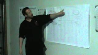 Script break down, 3 timelines - The Ninja Immovable Heart - Perception, Belief, Ego