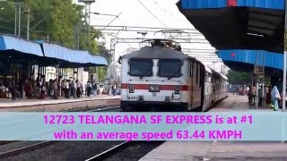 Top 10 Superfast trains of South Central Railways