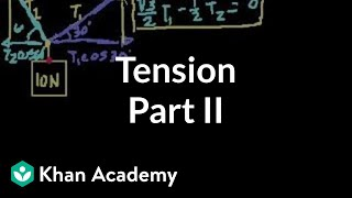 Introduction to tension (part 2)   Forces and Newton's laws of motion   Physics   Khan Academy