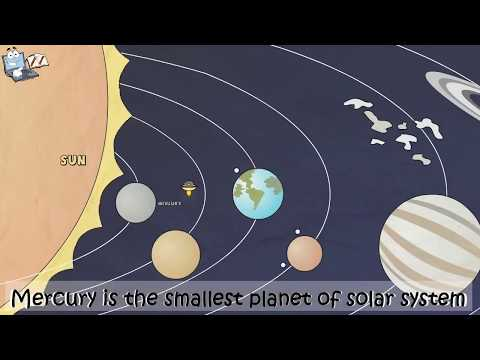 Solar System & Planets- Lesson for