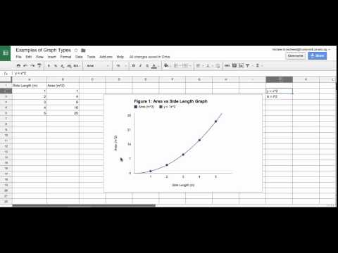 How to Get a Quadratic Trendline in Google Sheets (Line of Best Fit)