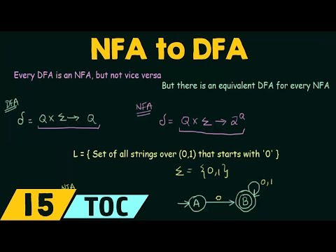Conversion of NFA to DFA