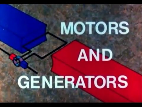 Motors and Generators - Electromagnetic Induction - Faraday's law - Classroom Video