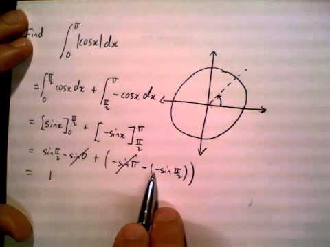 Integrating absolute value of cosx