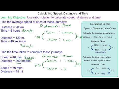 Calculating Speed, Distance and Time