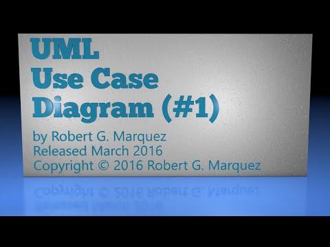 Use Case Diagram Using Enterprise Architect 12 Tutorial