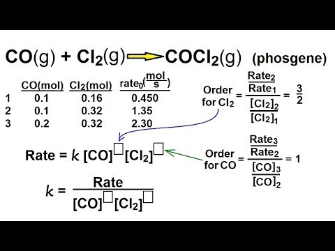 Chemistry - Chemical Kinetics (15 of 30) Finding Rate Law & Rate Constant, k