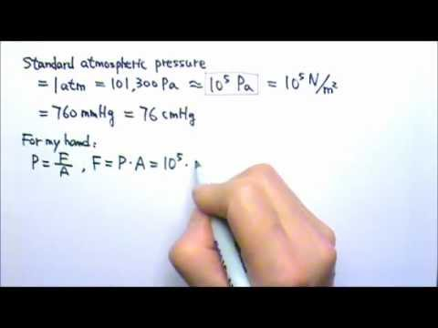 AP Physics 2: Fluid Mechanics 3: Atmospheric Pressure, Absolute vs. Gauge Pressure