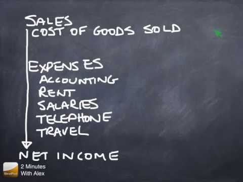 Income Statement, Cont'd: Cost of Goods Sold, Gross Profit, Expenses