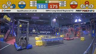 Qual 21 - 2018 SBPLI Long Island Regional #2