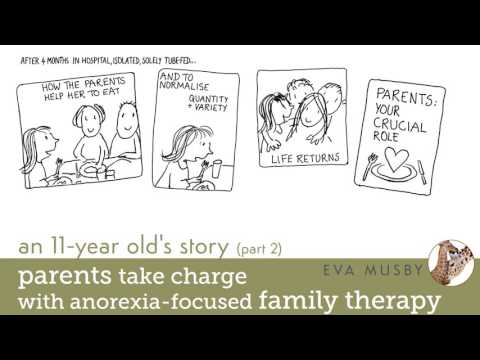 Parents take charge with anorexia-focused family therapy: Part 2 of eleven-year old's story