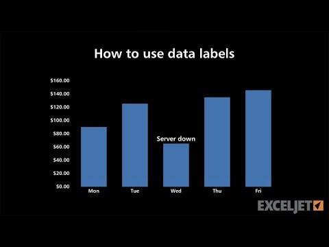 How to use data labels in a chart