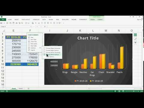 How to Change Grid Lines in Chart in MS Excel 2013