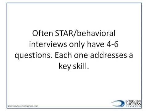 STAR Interview - Questions Asked in a STAR Interview