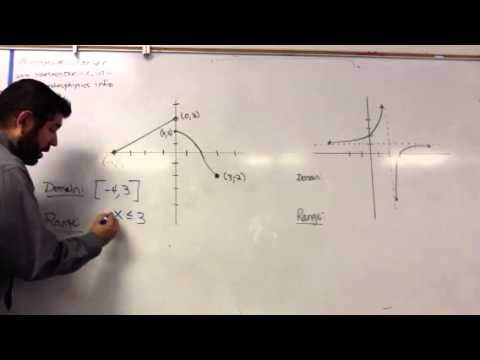 Domain and Range using Interval Notation
