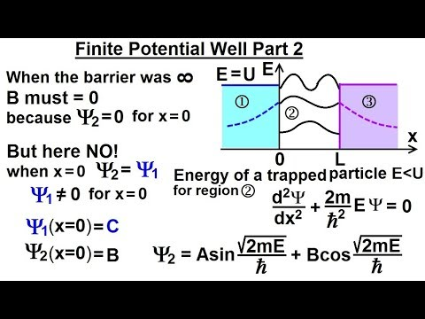 Physics - Ch 66 Ch 4 Quantum Mechanics: Schrodinger Eqn (33 of 72) Finite Potential Well Part 2