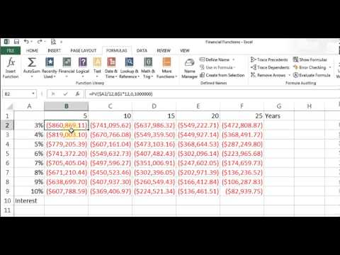 Microsoft Excel Financial Functions