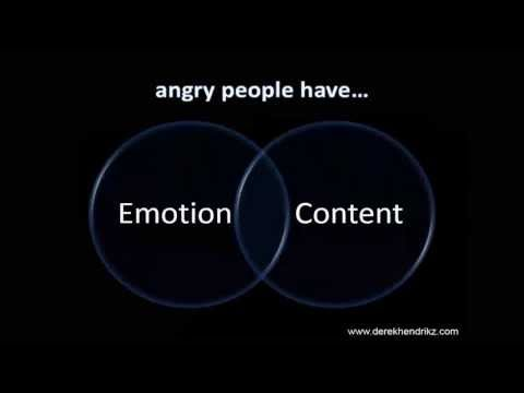 Dealing with difficult & angry people video