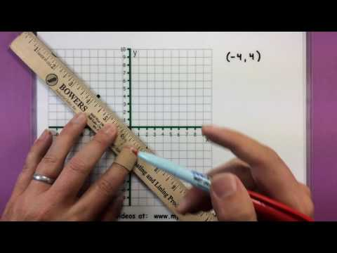 Trigonometry - Sketch an angle using a point